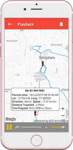 Advanced GPS Tracking Device in India